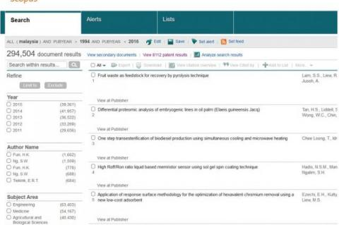 Snapshot from Scopus